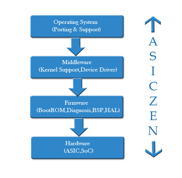 Embedded-diagram